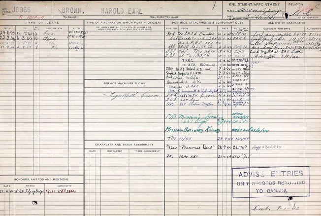 record of service airmen Harold Earl Brown