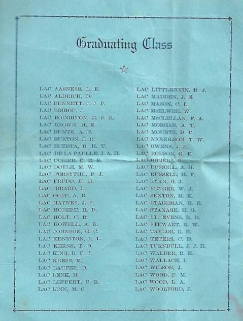 Graduating Banquet 26 August 1941 graduating class